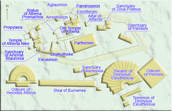 Key monuments of the Acropolis